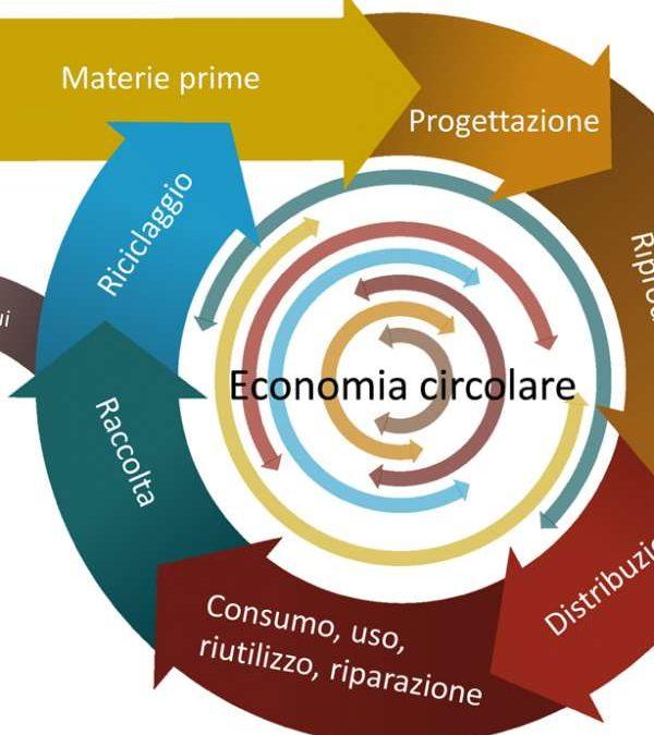 Appello delle imprese per sbloccare il riciclo dei rifiuti in Italia